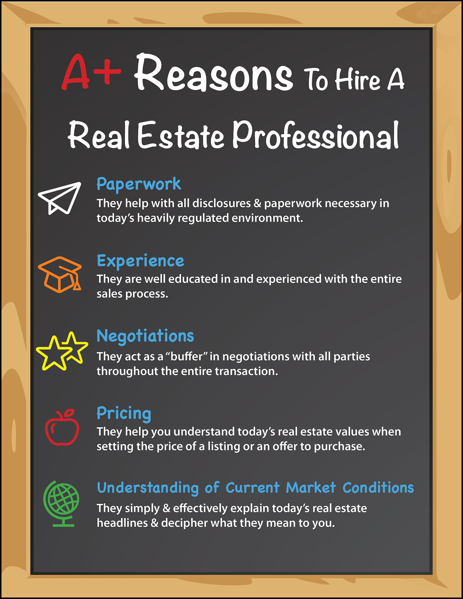 Infographic - Reasons to hire a Realtor