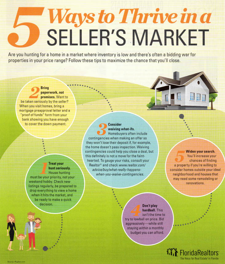 Buyer Tips - 5 Ways to thrive in a sellers market