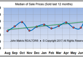 Vero Beach Barrier Island Single Family Real Estate Market Report July 2017