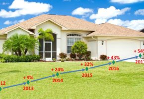 Home Prices Are Up; Do you Know How Much Yours Is Worth?