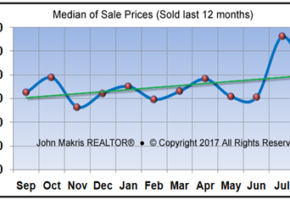 Vero Beach Barrier Island Single Family Real Estate Market Report August 2017